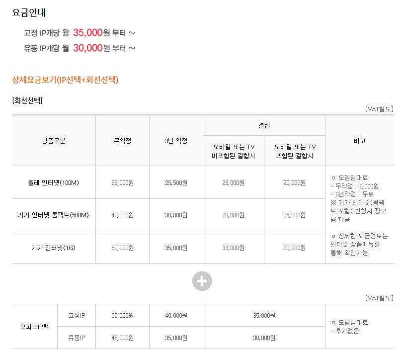 올레KT 기업상품 인터넷 오피스팩 IP 요금안내