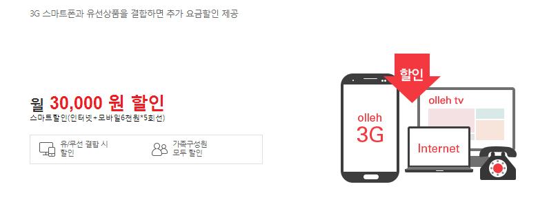 올레KT 3G 뭉치면올레